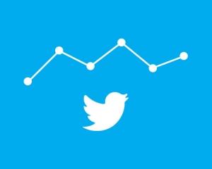 Twitter Analytics Cowley Associates Syracuse, NY